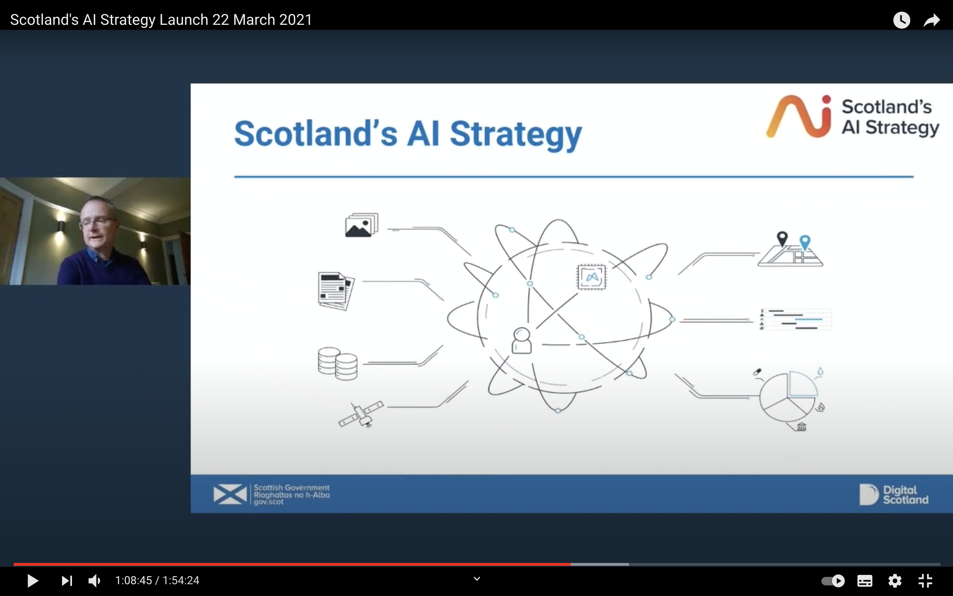 Scotland's AI Strategy