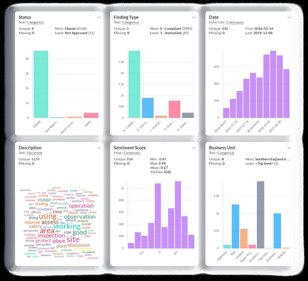 Web-Platform-Analyze-100620